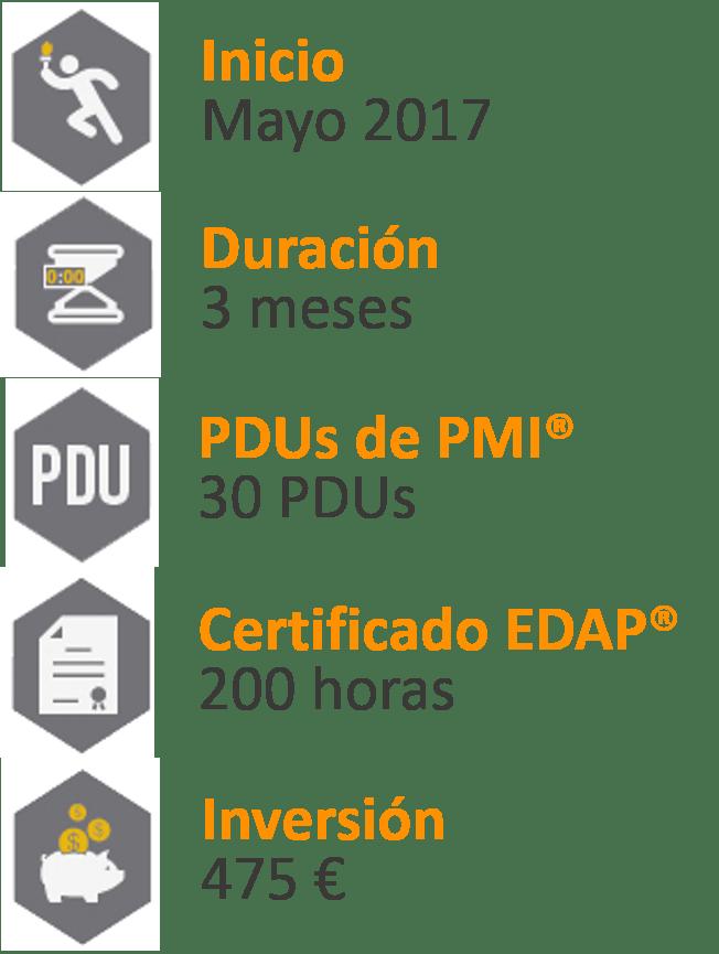 PMP001 Detalles
